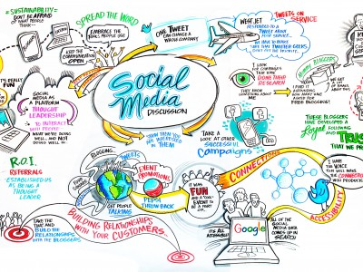 Five Essential Tips For Social Media Marketing Plan