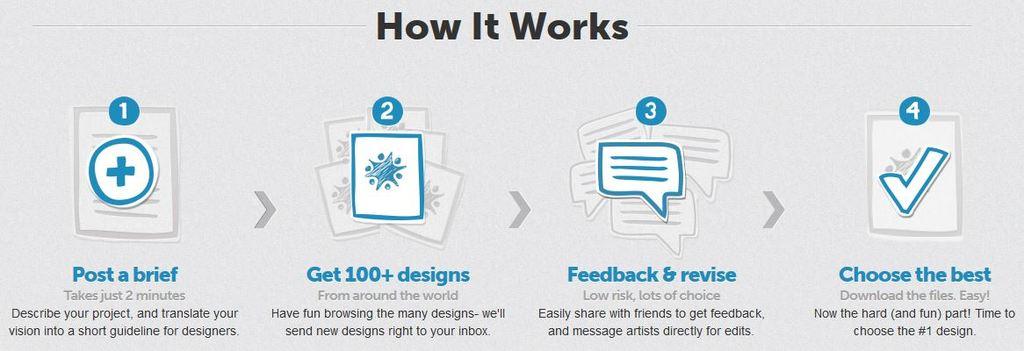 web design inspiration. easy webdesign outsourcing tip